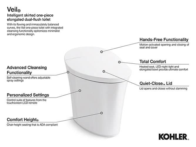 Kohler Canada Veil Intelligent Toilet
